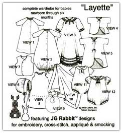 Layette - a wardrobe for baby